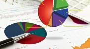 Aktien Frankfurt: Dax bleibt nach US-Daten auf Tauchstation
